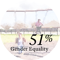 Fifty-One Percent: Gender Equality | Sweet is the Light